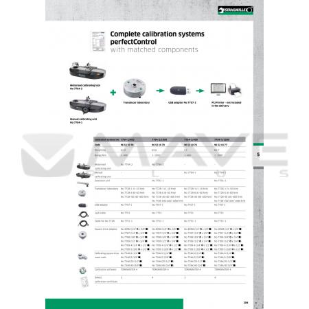 96521077 Kompletní kalibrační zařízení perfectControl